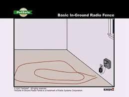 Petsafe In Ground Radio Fence Troubleshooting Www Petsafe Net Video Dailymotion