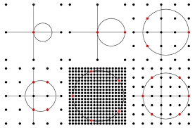 circle lattice points from wolfram
