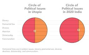 Hafta Letters Centrism In A Diagram A Lawyer S Take On Police Brutality Jingoistic Journalists