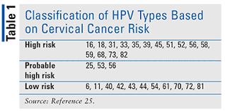 human papillomavirus cervical cancer