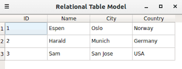 Qt 4.3: Relational Table Model Example