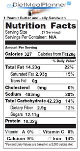 nutrition facts label sauces es