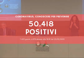 Coronavirus, protezione civile al 23 marzo: 50.418 contagiati ...