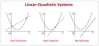linear quadratic equations examples