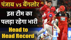 IPL 2020 : RCB vs KXIP Head to Head ...