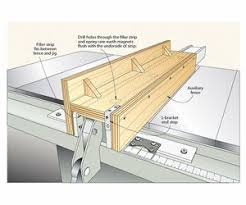 Magnetic Auxiliary Fence Jig Woodworking Table Plans Diy Table Saw Table Saw