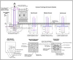 19 Driveway Gate Column Footing Plans Drawing Diagram Gif 700 582 Driveway Gate Diy Driveway Gate Driveway