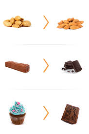 lose weight by snack swapping o