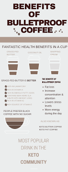 bpc or fat keto coffee