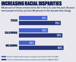 race looms ever larger as the