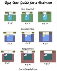 rug size for bedroom with queen size