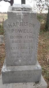 Harrison Albert Powell (1786 - 1838) - Genealogy