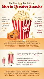 popcorn a healthy low calorie snack