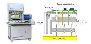 pcb embly testing