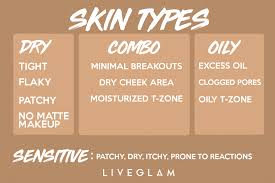 how to determine your skin type liveglam