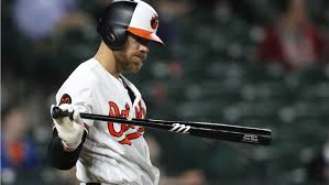 Chris Davis Has Been Bad, but Also Unlucky - Off The Bench