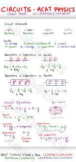 mcat physics equations tessshlo