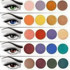 eye shadow application posts