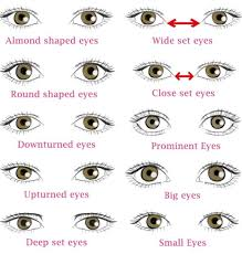 diffe eye shapes for makeup cat eye