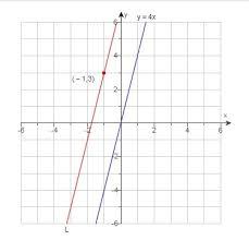 line l in point slope form