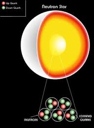 Resultado de imagen de Estrellas de Quarks, materia extraña