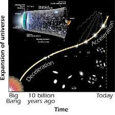 Realmente la expansión del universo se está acelerando? (o nunca ...
