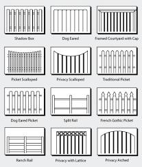 Wood Fence Designs Plans Able54ogr