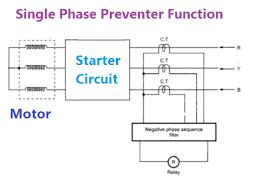 single phase preventer working