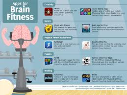 mobile apps for your brain fitness