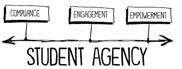 making the shift from student engagement to student empowerment