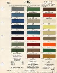 1969 dodge paint chips codes dodge
