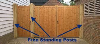 Gate Posts