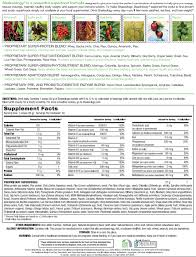 shakeology nutrition facts jessica