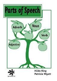 Nouns, Adjectives, Verbs, Adverbs: Parts of Speech : Hilda King ...