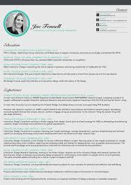 cv publications jac fennell
