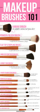 use of diffe makeup brushes saubhaya
