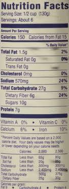 baked beans nutrition label pensandpieces