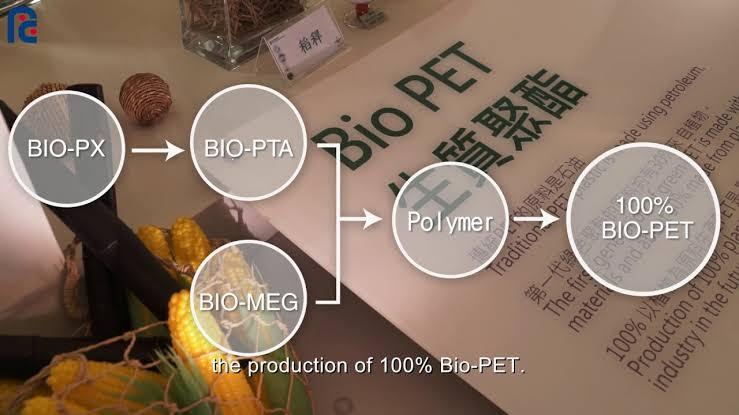 "Image result for Bio-PET"""