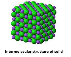 General Characteristics of Solid State - Study Material for IIT ...