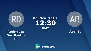 Rodrigues Dos Santos R. Abel S. live score, video stream and H2H results -  SofaScore
