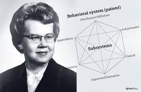 Dorothy Johnson: Behavioral System Model | System model, Nursing ...