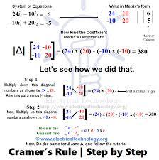 equations system