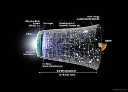 espacio cósmico: porque existe el universo?.