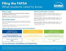 FAFSA - Park Hill South High School ...