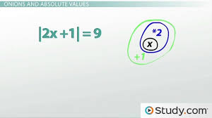 absolute value practice problems