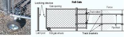 International Gate Devices
