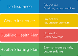 the health insurance penalty ends in