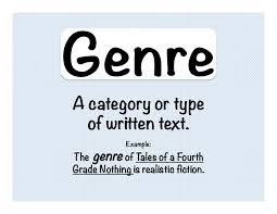 Image result for types of genre poster