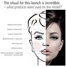 makeup rouge definition saubhaya makeup