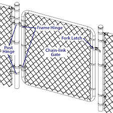Yardlink 3 19 20 In Galvanized Gate Hardware Kit In The Gate Hardware Department At Lowes Com